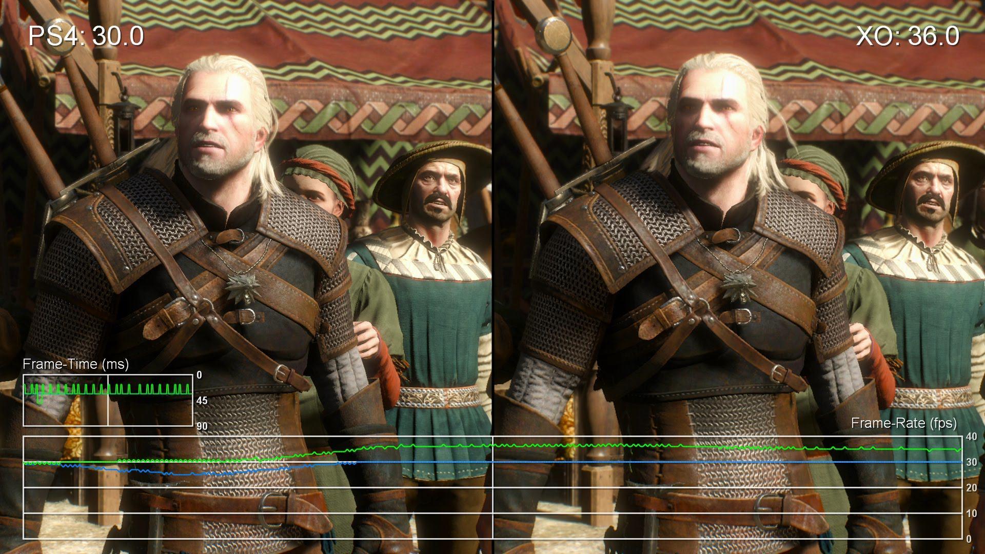 مقایسه ی گرافیکی The Witcher 3: Wild Hunt