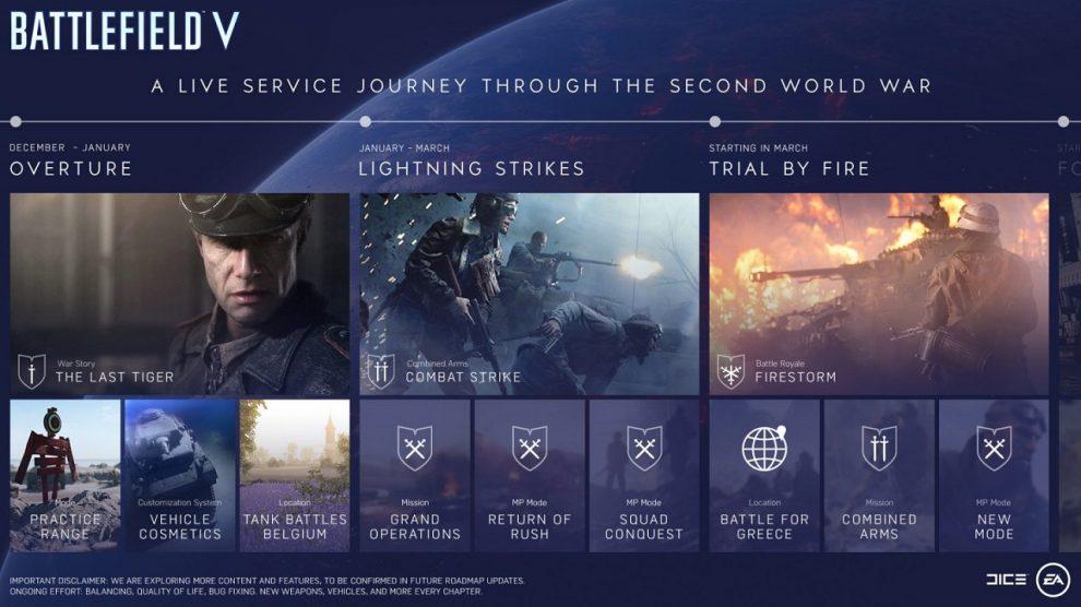 سال 2019 منتظر بتل رویال بازی Battlefield 5 باشید