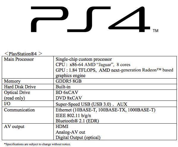 مشخصات کنسول PS4
